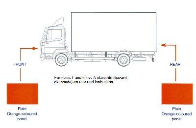 packaging vehicle