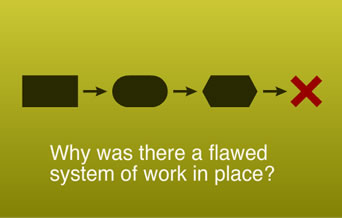 Why was there a flawed system of work in place?