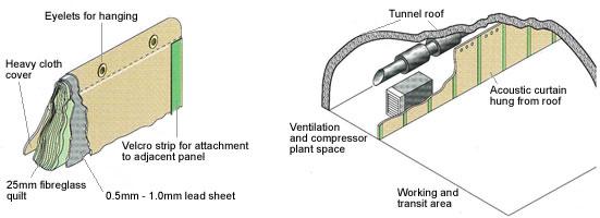 Hse Noise Case Studies Flexible Acoustic Screening