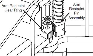 arm locking mechanism, arm lock, 2 post lift, two post lift, garage equipment, Gott Technical Services