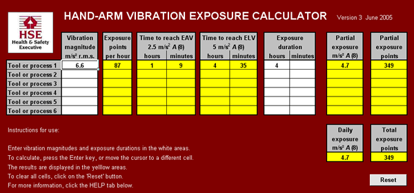 Hand arm Vibration in Forestry and Arboriculture