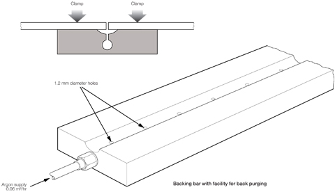 Hse Welding Asphyxiation Hazards In Welding And Allied